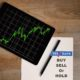 Yes Bank Share Price Complete Analysis